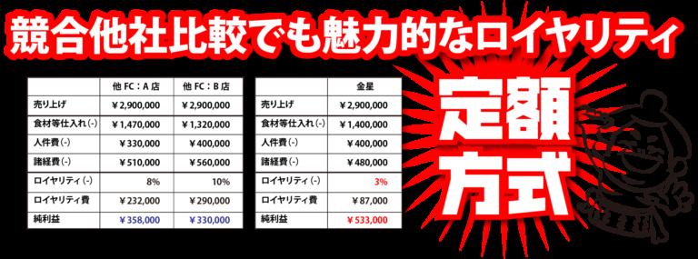 金星FCweb-5校_月間収支イメージ-2